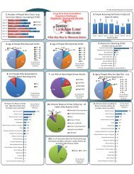 revised dashboard - Aging Services of Minnesota