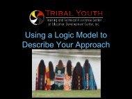Program Logic Model Tool