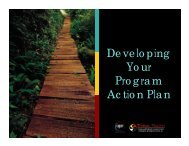 Developing Your Program Action Plan