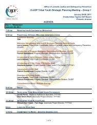 OJJDP Tribal Youth Strategic Planning Meeting – Group 1 AGENDA