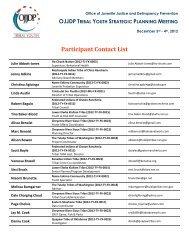 FY12 Strat Pak participant list - Tribal Youth Program