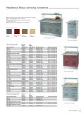 Serving and Distribution Equipment - Page 5