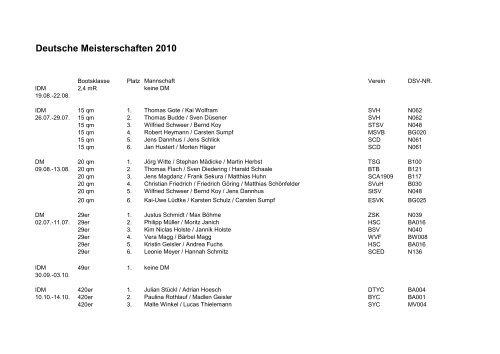 Deutsche Meisterschaften 2010
