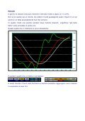 http://www.borsaitaliana.it/borsa/etf/scheda.html?isin=FR0010869578&lang=it - Page 3