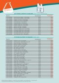 Chem-Lab – gebrauchsfertige Maßlösungen & Standards - Seite 6