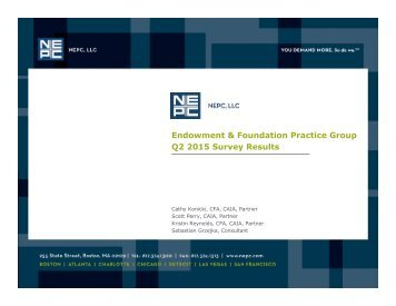 Q2 2015 Survey Results