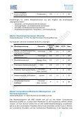 Muster-Curricula - Ingenieurwissenschaften - TUM - Page 5