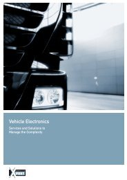 Vehicle Electronics - ESG