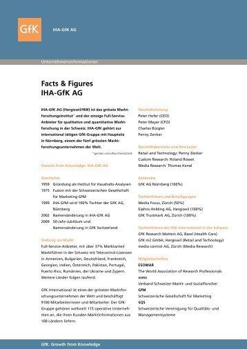 Facts & Figures IHA-GfK AG - GfK Switzerland