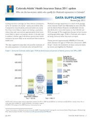 DATA SUPPLEMENT - Colorado Health Institute