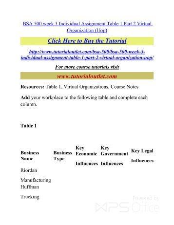 virtual organizations table part 1