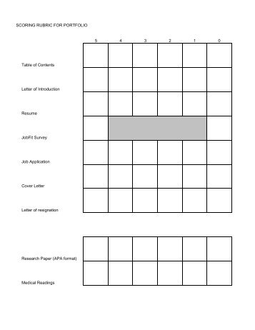 Compare/Contrast Essay Rubric GRADE/POINTS 1 2 3 4 THESIS