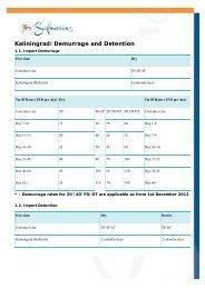 Kaliningrad Demurrage and Detention