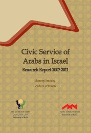Civic Service of Arabs in Israel