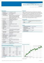 Invesco Balanced-Risk Allocation Fund A auss