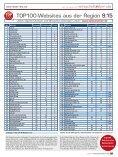 Wirtschaftsregion Tauber-Franken | wirtschaftinform.de 09.2015 - Seite 7