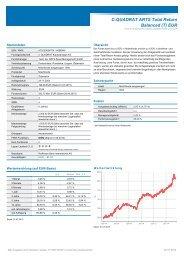 C-QUADRAT ARTS Total Return Balanced (T) EUR