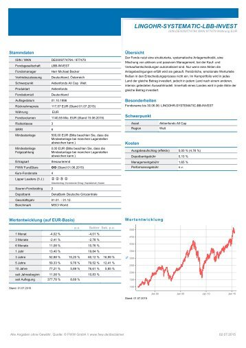 LINGOHR-SYSTEMATIC-LBB-INVEST