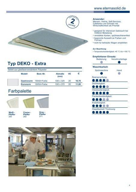 Produkte und Preise 2012