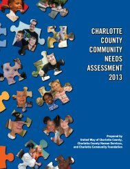 Charlotte County Community Needs Assessment 2013