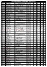 RONDE DES PLAGES 2010 (CLASSEMENT WWW.CHRNOSPORTS.FR)