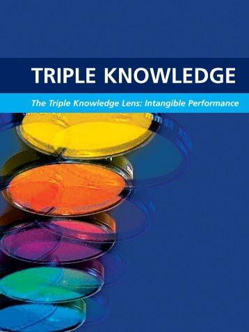 TRIPLE KNOWLEDGE