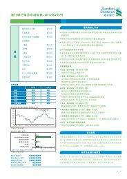 渣 打 银 行 每 月 市 场 观 察 -2012 年 2 月 刊