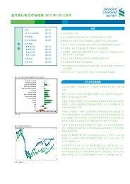 渣 打 银 行 每 月 市 场 观 察 -2011 年 1 月 -2 月 刊