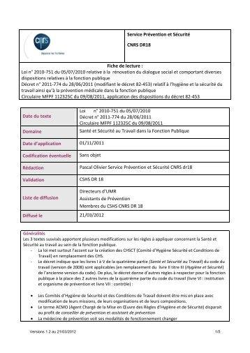 Fiche de lecture se rapportant au décret à la loi et à la ... - CNRS