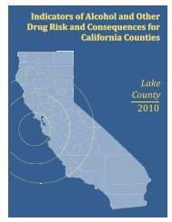 Lake County 2010 - Alcohol and Drug Programs - State of California