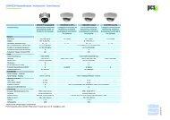 CONVISION Netzwerkkameras - Außenbereich - Dome-Kameras