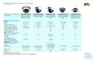 CONVISION Analogkameras - Außenbereich - Dome-Kameras