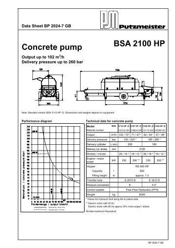 bsa 2110 hp d, 2107 hp e 2024_11gb putzmeister schematic wiring diagram concrete pump bsa 2100 hp putzmeister