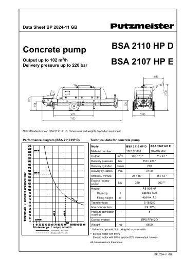 putzmeister wiring diagram enthusiast wiring diagrams u2022 rh rasalibre co Basic Electrical Wiring Diagrams Automotive Wiring Diagrams