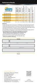 HP Charcoal - Solar Gard - Page 2