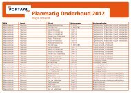 Planmatig Onderhoud 2012