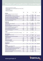 Kluslijst zelf aangebrachte veranderingen - Portaal