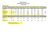 Match #4 Results Midwest Benchrest Yukon MO June 22 2013
