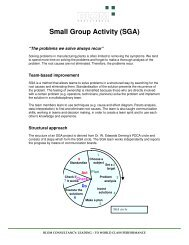 Small Group Activity (SGA)