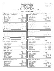 GEMS ELECTION SUMMARY REPORT - Richland County
