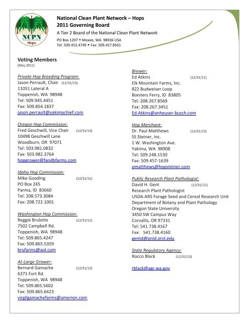 National Clean Plant Network – Hops 2011 Governing Board Voting Members
