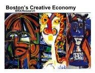 Boston's Creative Economy