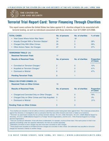 Terrorist Trial Report Card Terror Financing Through Charities