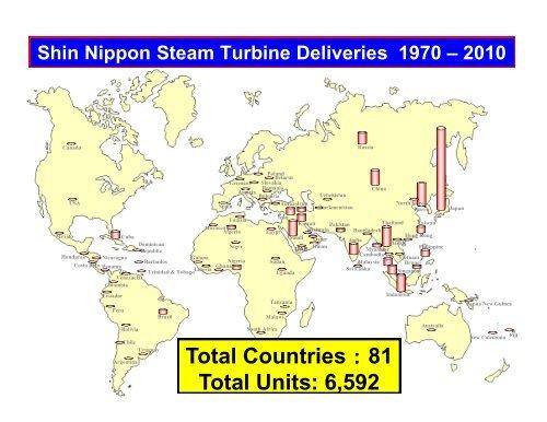 All Steam Turbines ma