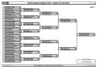 Welsh Masters Singles 2012 - Singles 24/03/2012