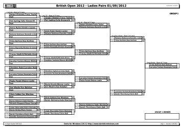 British Open 2012 - Ladies Pairs 01/09/2012