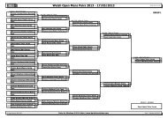 Welsh Open Mens Pairs 2013 - 17/05/2013