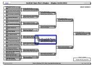 Scottish Open Men's Singles - Singles 16/02/2013
