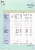 國際合T乍發晨基金會組織表 - 財團法人國際合作發展基金會 - Page 3