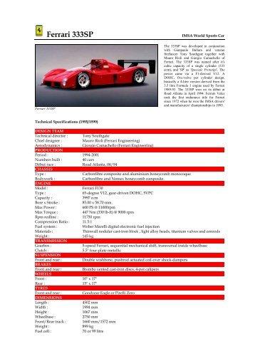 1999 Ferrari 333SP - Motorsports Almanac